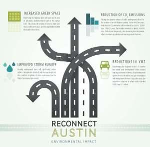UDP Infographic 3