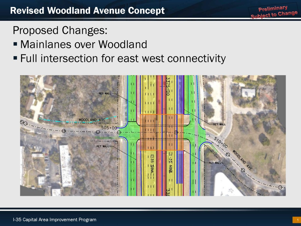 TxDOT's New Proposal for Woodland Ave